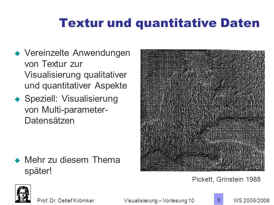 Prof. Dr. Detlef Krömker WS 2005/2006 9 Visualisierung – Vorlesung 10 Textur und quantitative Daten Vereinzelte Anwendungen von Textur zur Visualisier