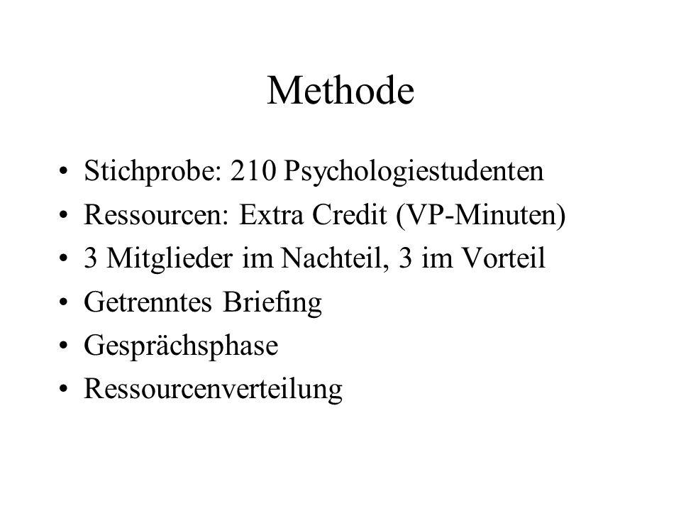 Methode Stichprobe: 210 Psychologiestudenten Ressourcen: Extra Credit (VP-Minuten) 3 Mitglieder im Nachteil, 3 im Vorteil Getrenntes Briefing Gespräch