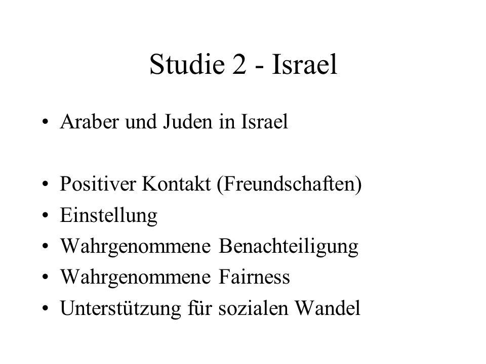 Studie 2 - Israel Araber und Juden in Israel Positiver Kontakt (Freundschaften) Einstellung Wahrgenommene Benachteiligung Wahrgenommene Fairness Unter