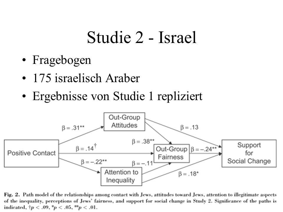 Studie 2 - Israel Fragebogen 175 israelisch Araber Ergebnisse von Studie 1 repliziert
