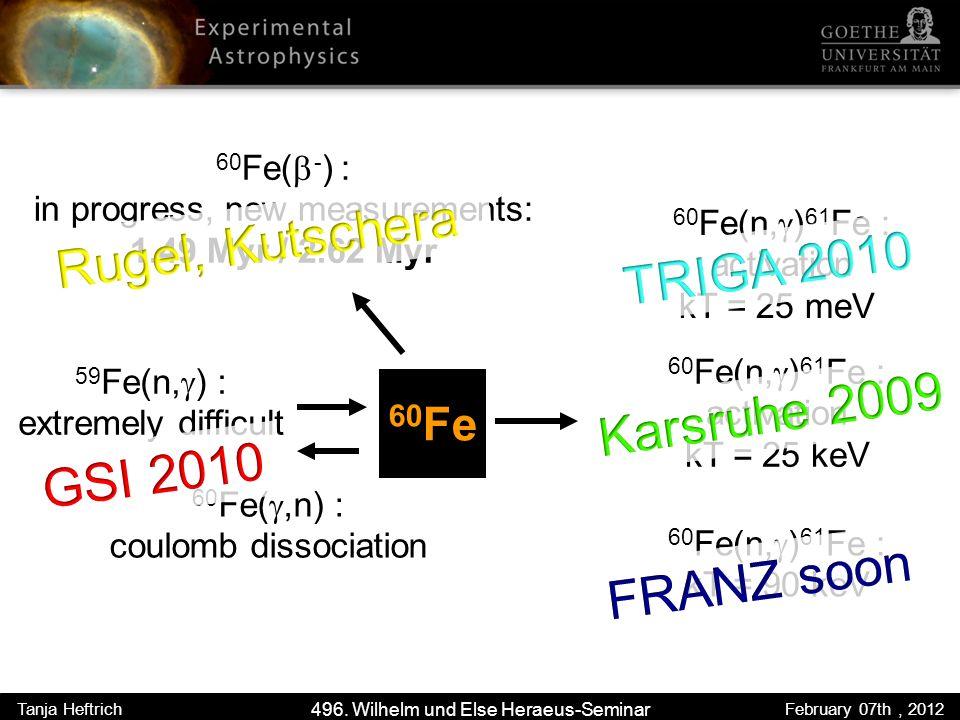 496. Wilhelm und Else Heraeus-Seminar Tanja HeftrichFebruary 07th, 2012 60 Fe 60 Fe(n, ) 61 Fe : activation kT = 25 meV 59 Fe(n, ) : extremely difficu