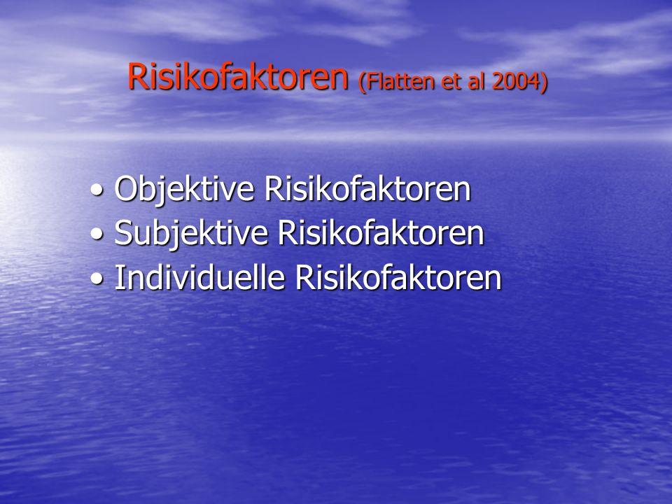 Risikofaktoren (Flatten et al 2004) Objektive RisikofaktorenObjektive Risikofaktoren Subjektive RisikofaktorenSubjektive Risikofaktoren Individuelle R