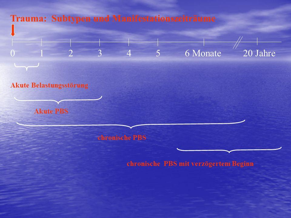 Trauma: Subtypen und Manifestationszeiträume 0123456 Monate20 Jahre Akute Belastungsstörung Akute PBS chronische PBS chronische PBS mit verzögertem Be