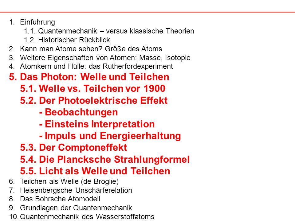 5.Das Photon: Welle und Teilchen 5.2. Der Photoelektrische Effekt 1888 Hallwachs (Schüler von H.