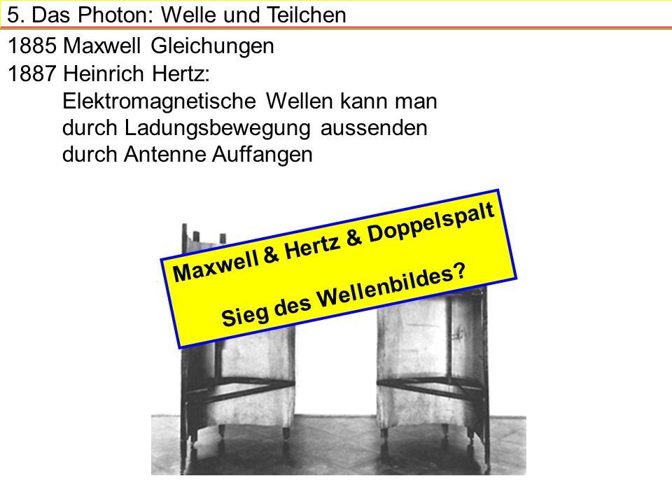 5. Das Photon: Welle und Teilchen 1885 Maxwell Gleichungen 1887 Heinrich Hertz: Elektromagnetische Wellen kann man durch Ladungsbewegung aussenden dur