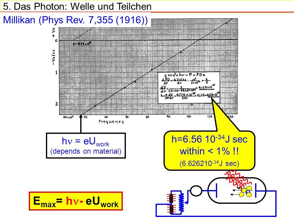 5.Das Photon: Welle und Teilchen E max = h - eU work Millikan (Phys Rev.