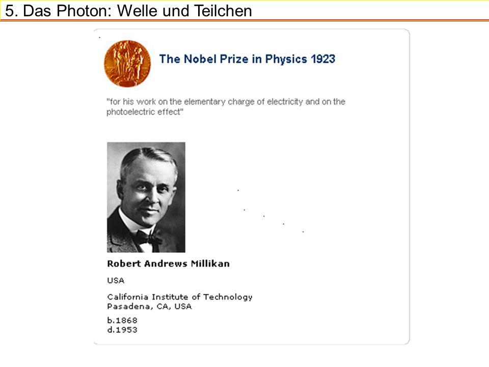 5. Das Photon: Welle und Teilchen