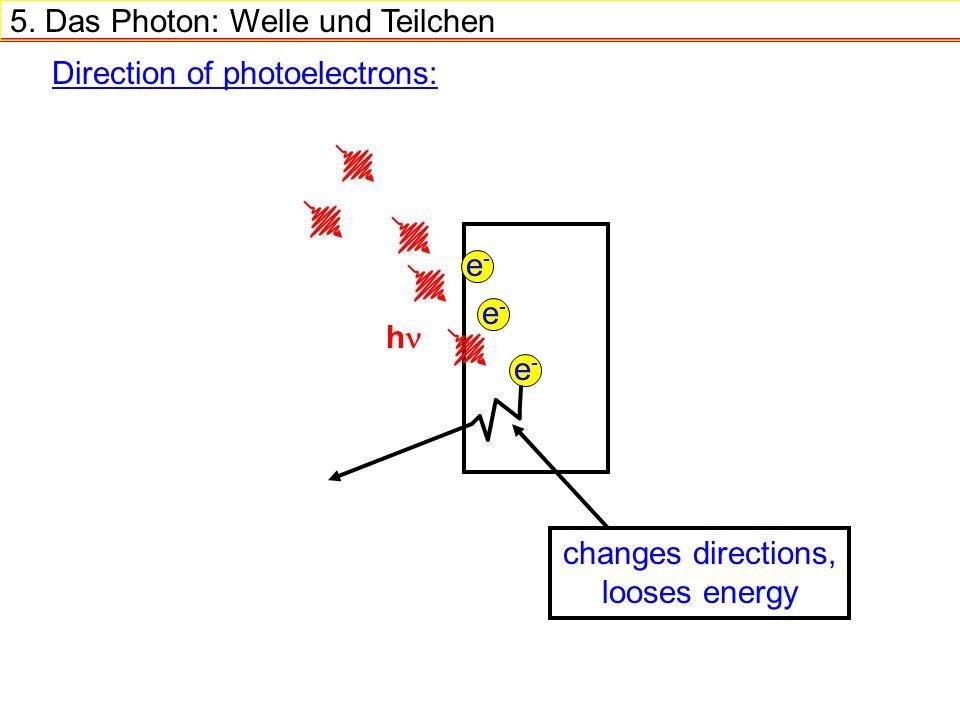 5. Das Photon: Welle und Teilchen Direction of photoelectrons: e-e- e-e- e-e- h changes directions, looses energy