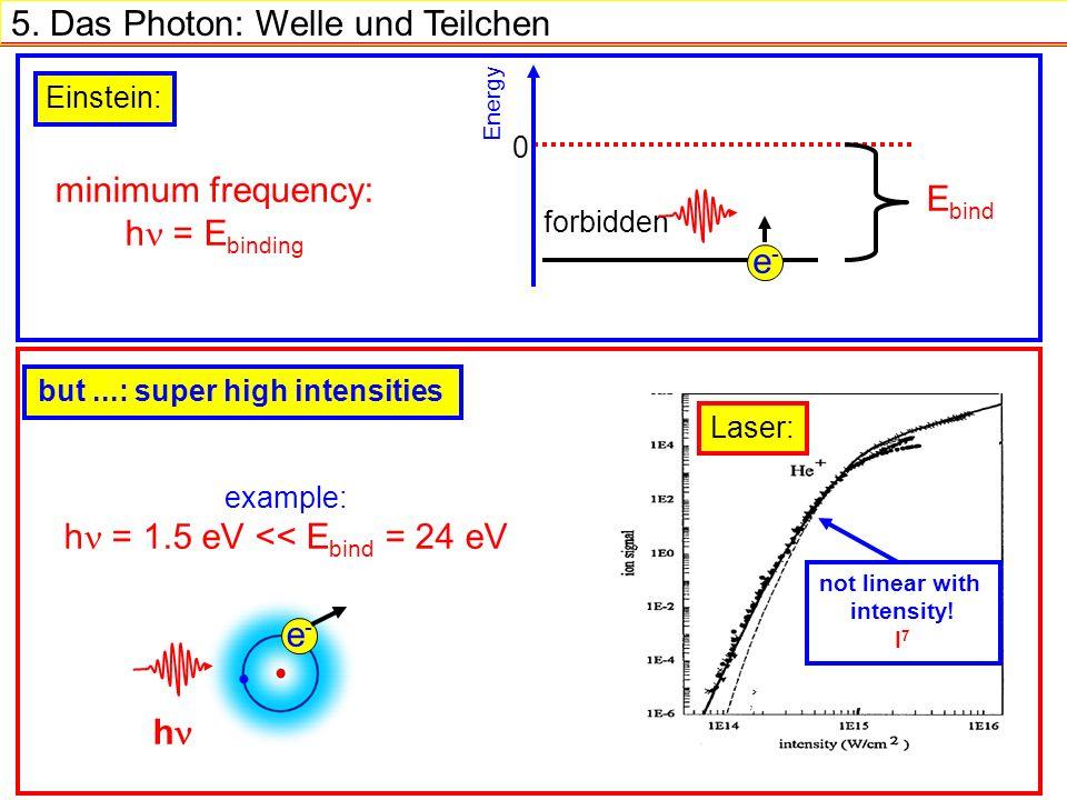 5. Das Photon: Welle und Teilchen Einstein: forbidden 0 Energy e-e- minimum frequency: h = E binding E bind Laser: but...: super high intensities exam