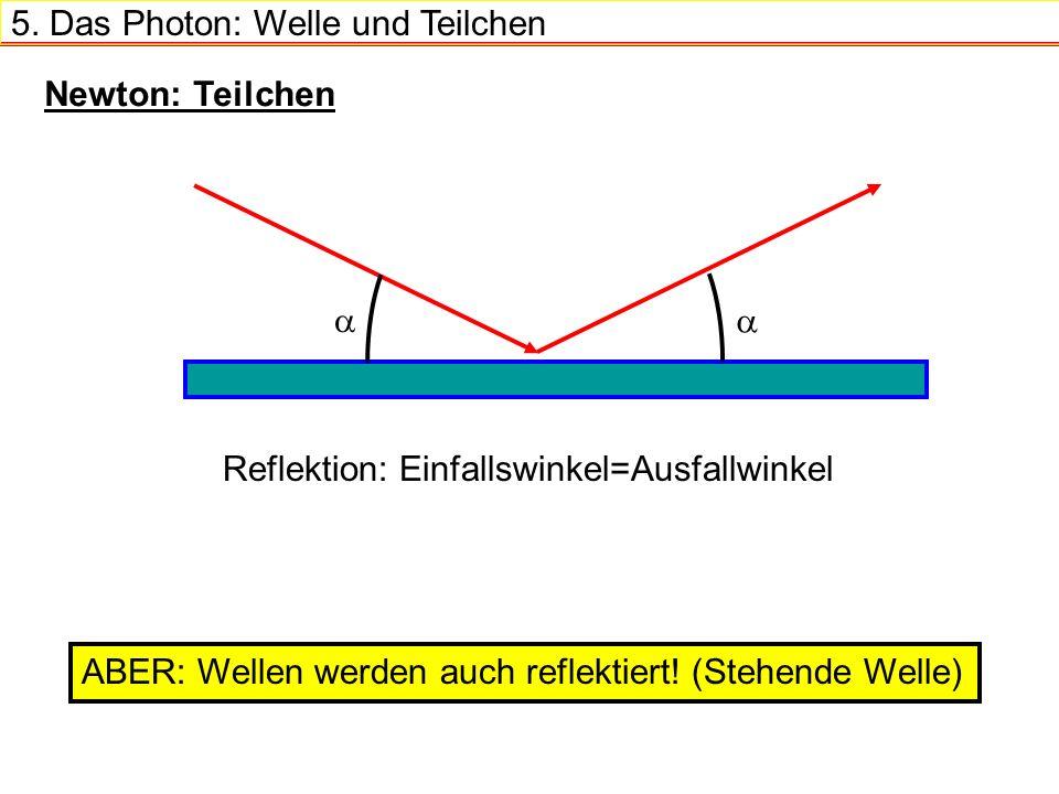 5. Das Photon: Welle und Teilchen Newton: Teilchen Reflektion: Einfallswinkel=Ausfallwinkel ABER: Wellen werden auch reflektiert! (Stehende Welle)