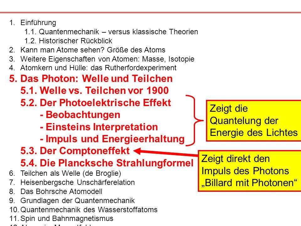 1.Einführung 1.1.Quantenmechanik – versus klassische Theorien 1.2.