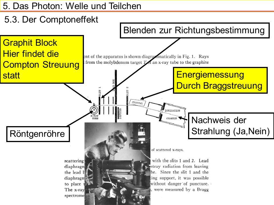 5.Das Photon: Welle und Teilchen 5.3.