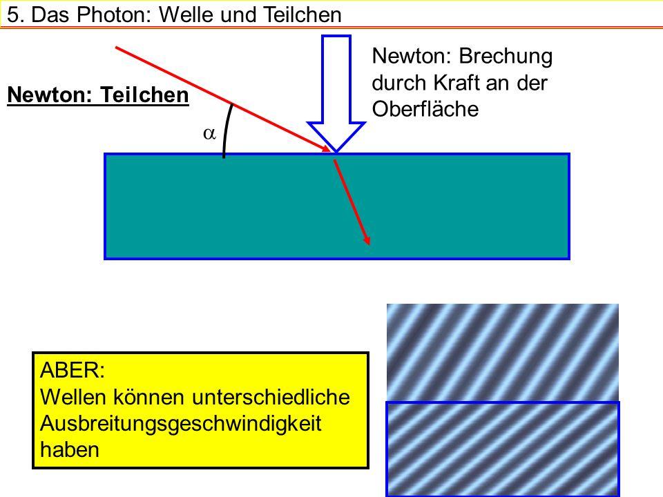 5. Das Photon: Welle und Teilchen Newton: Teilchen Newton: Brechung durch Kraft an der Oberfläche ABER: Wellen können unterschiedliche Ausbreitungsges