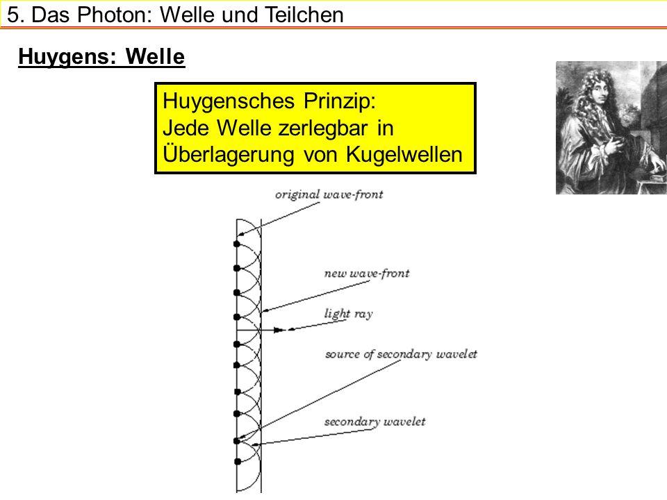 5. Das Photon: Welle und Teilchen Huygens: Welle Huygensches Prinzip: Jede Welle zerlegbar in Überlagerung von Kugelwellen