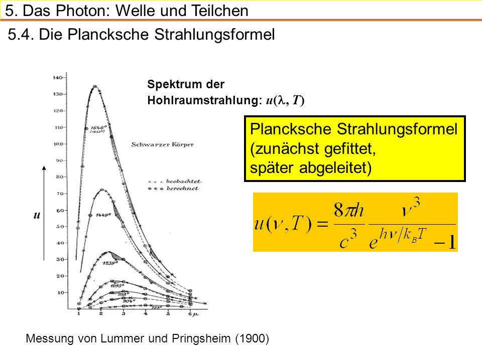 5.Das Photon: Welle und Teilchen 5.4.