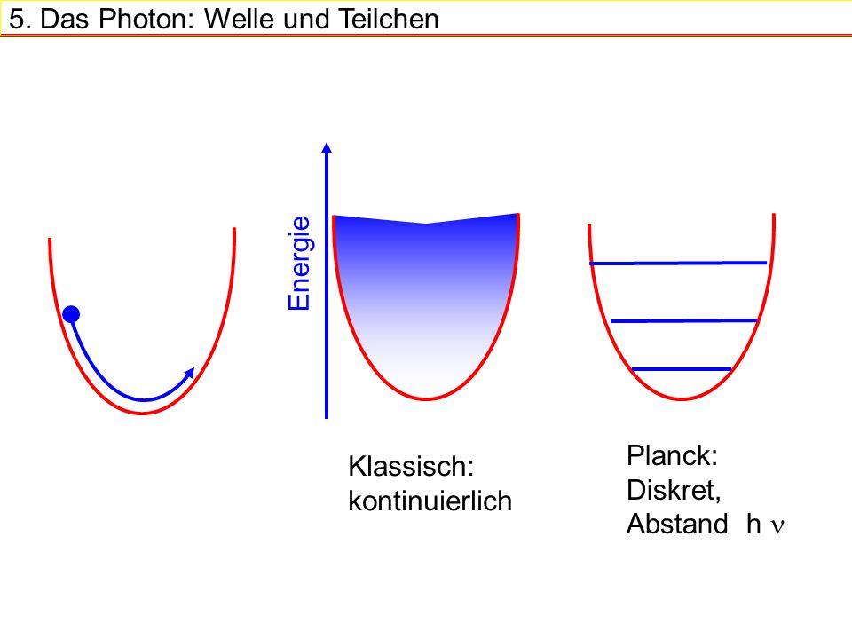 5. Das Photon: Welle und Teilchen Energie Klassisch: kontinuierlich Planck: Diskret, Abstand h