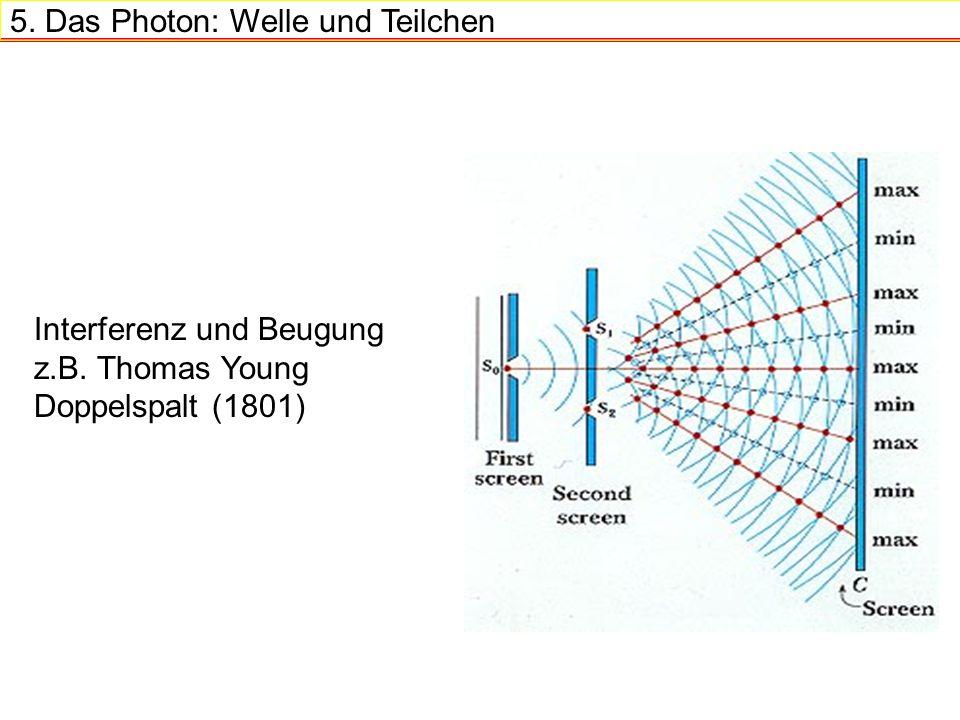 5. Das Photon: Welle und Teilchen Interferenz und Beugung z.B. Thomas Young Doppelspalt (1801)