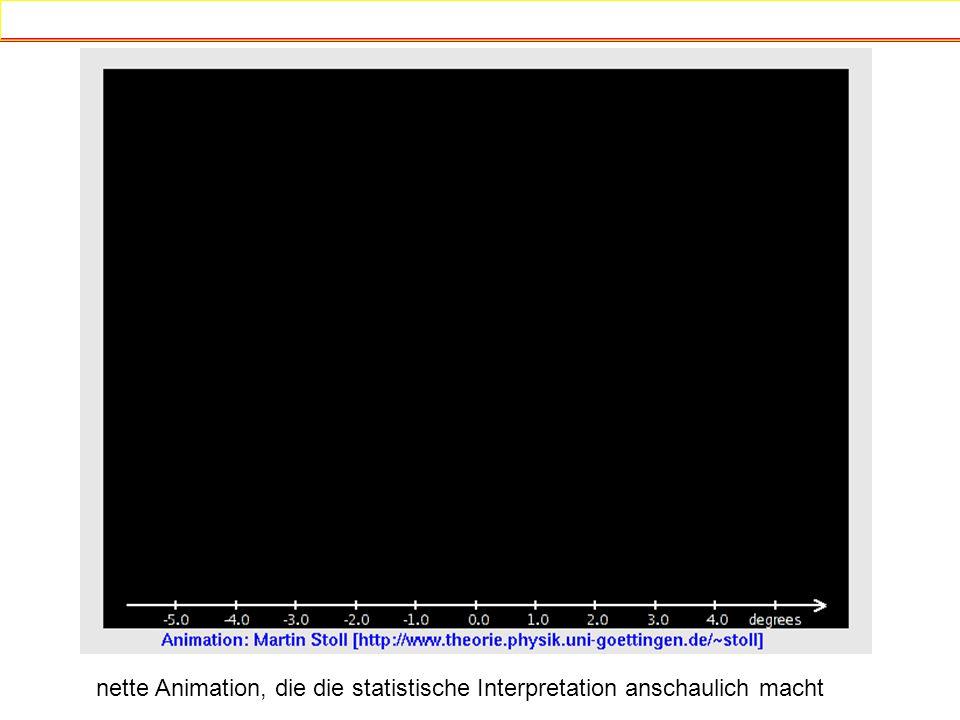 nette Animation, die die statistische Interpretation anschaulich macht