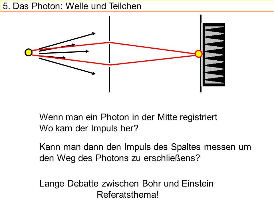 5. Das Photon: Welle und Teilchen Wenn man ein Photon in der Mitte registriert Wo kam der Impuls her? Kann man dann den Impuls des Spaltes messen um d