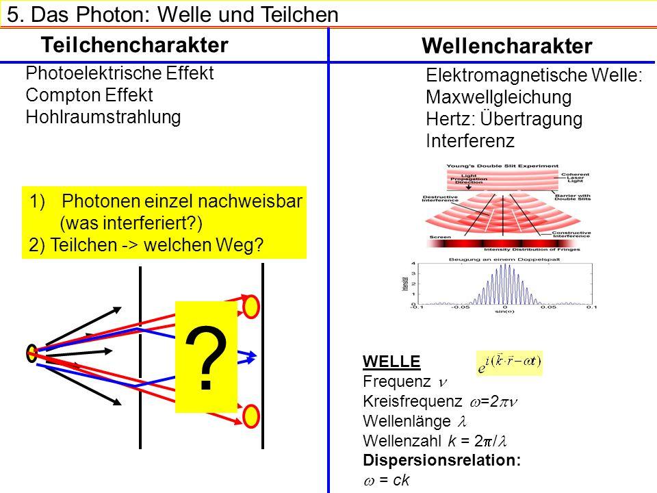 5. Das Photon: Welle und Teilchen Wellencharakter Teilchencharakter Elektromagnetische Welle: Maxwellgleichung Hertz: Übertragung Interferenz Photoele