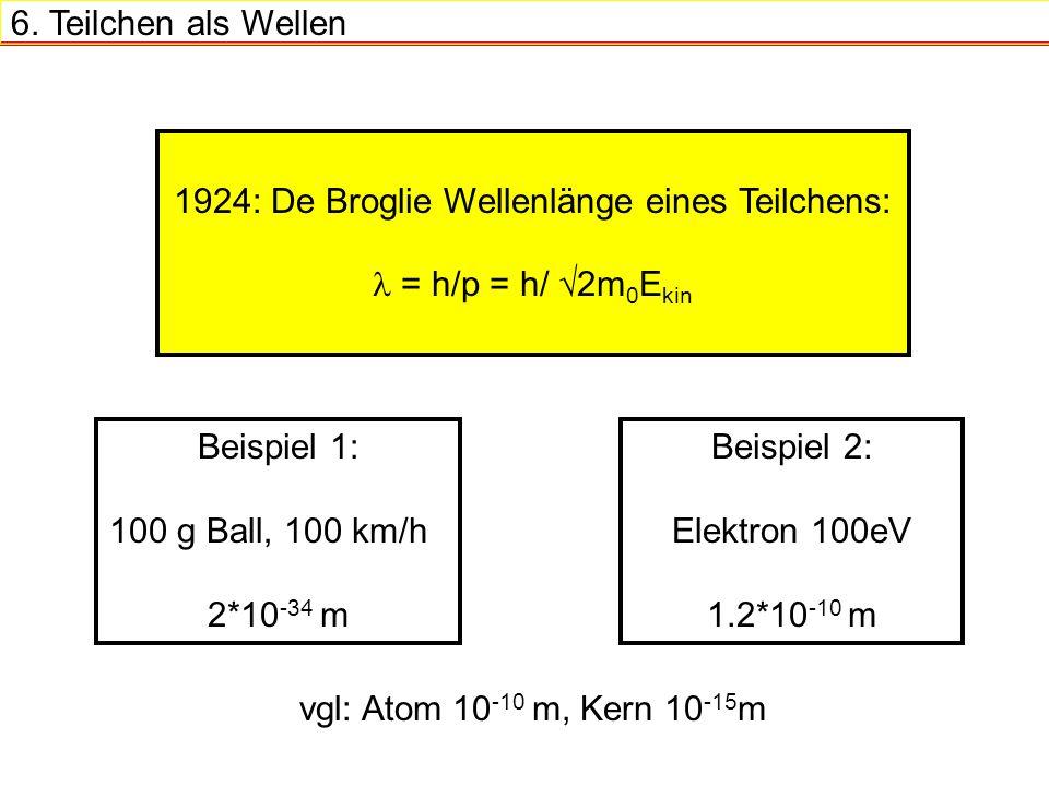 6. Teilchen als Wellen 1924: De Broglie Wellenlänge eines Teilchens: = h/p = h/ 2m 0 E kin Beispiel 1: 100 g Ball, 100 km/h 2*10 -34 m vgl: Atom 10 -1