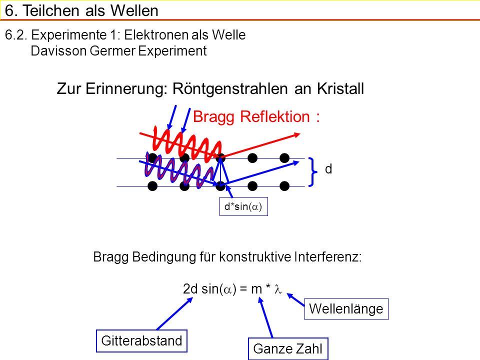 6.Teilchen als Wellen Zur Erinnerung: Röntgenstrahlen an Kristall 6.2.