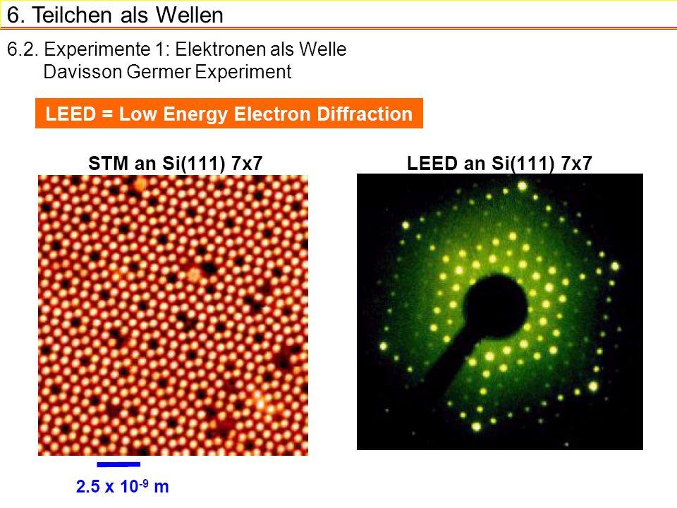 6. Teilchen als Wellen 6.2. Experimente 1: Elektronen als Welle Davisson Germer Experiment