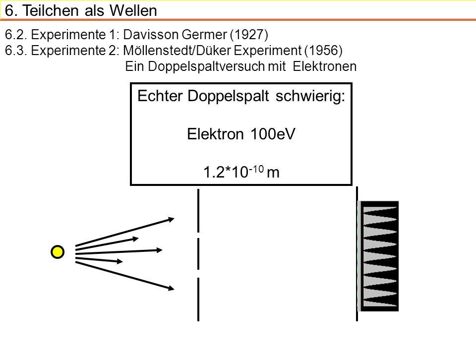6.Teilchen als Wellen 6.2. Experimente 1: Davisson Germer (1927) 6.3.