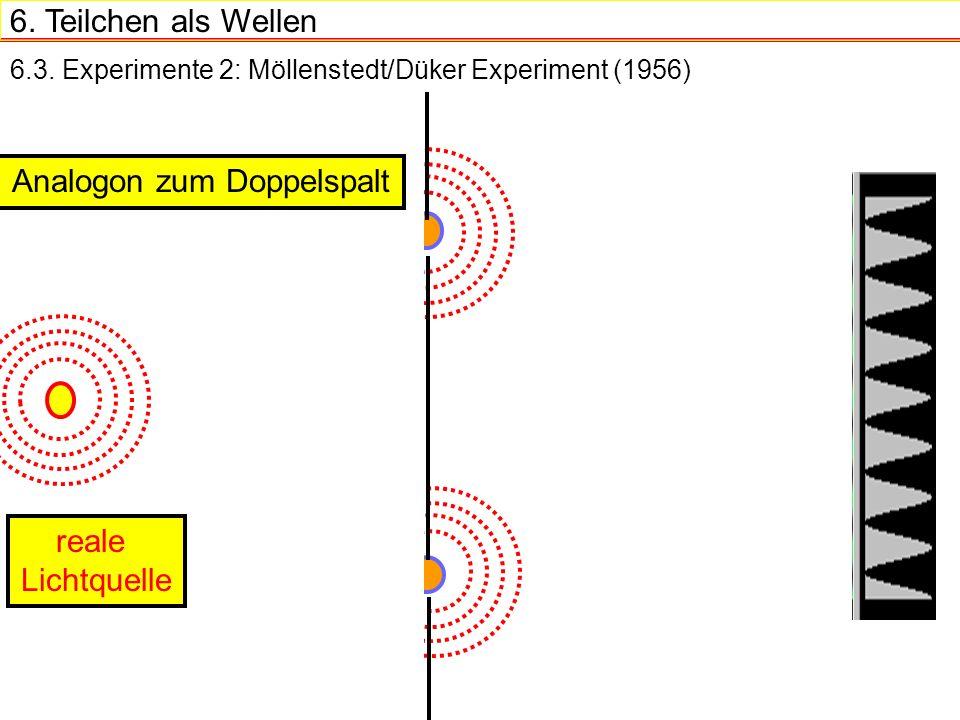 Teilchen als wellen 6 3 experimente 2 möllenstedt düker