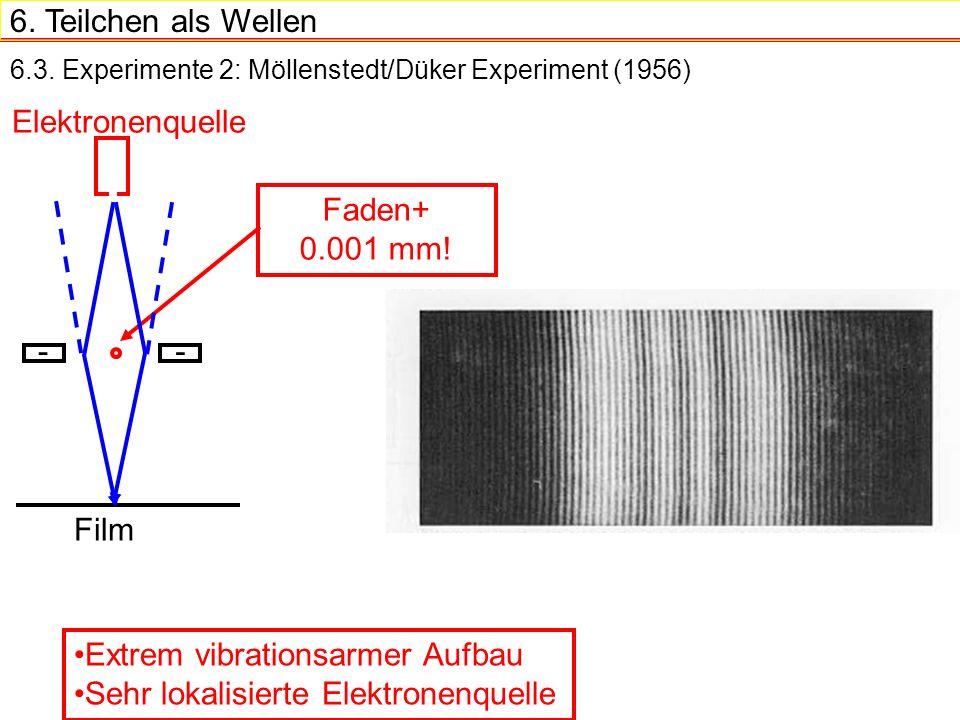 6.Teilchen als Wellen 6.3. Experimente 2: Möllenstedt/Düker Experiment (1956) Faden+ 0.001 mm.