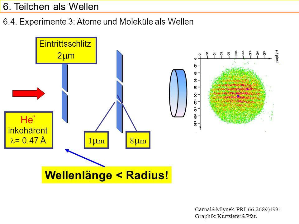 6.Teilchen als Wellen 6.4.