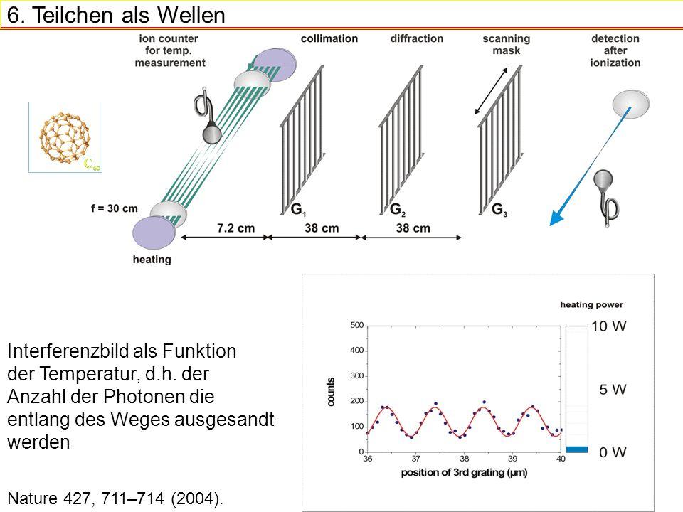 6.Teilchen als Wellen Interferenzbild als Funktion der Temperatur, d.h.