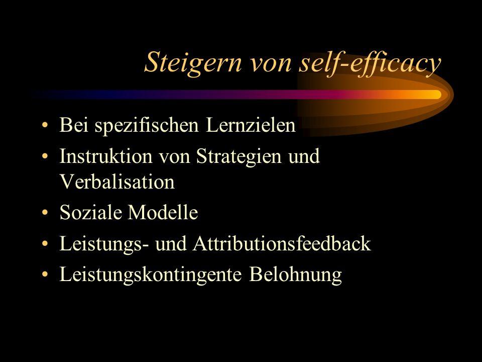 Das Kompensations- modell der Motivation und Volition (Kehr in Vollmeyer & Brunstein, 2005)