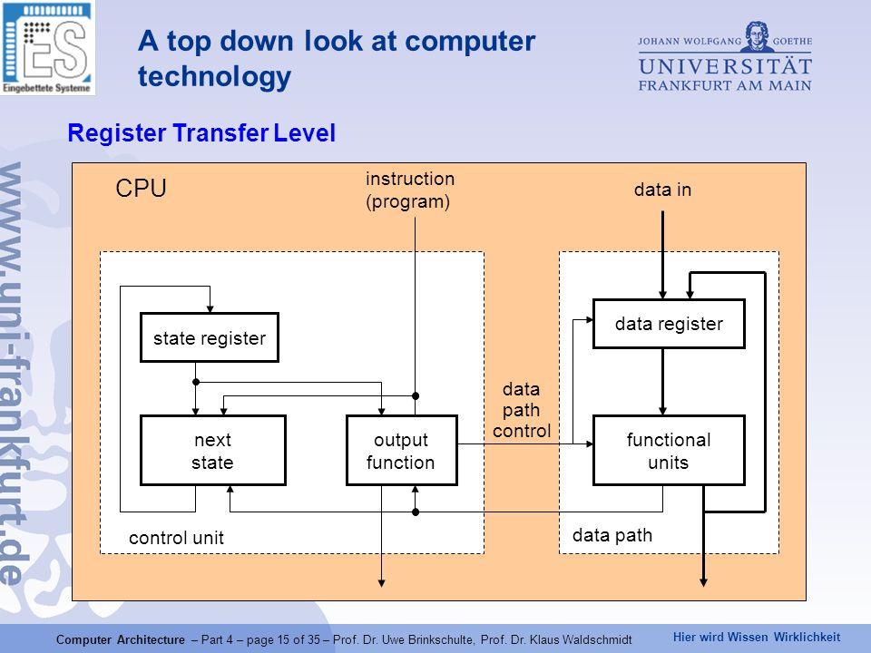Hier wird Wissen Wirklichkeit Computer Architecture – Part 4 – page 15 of 35 – Prof.