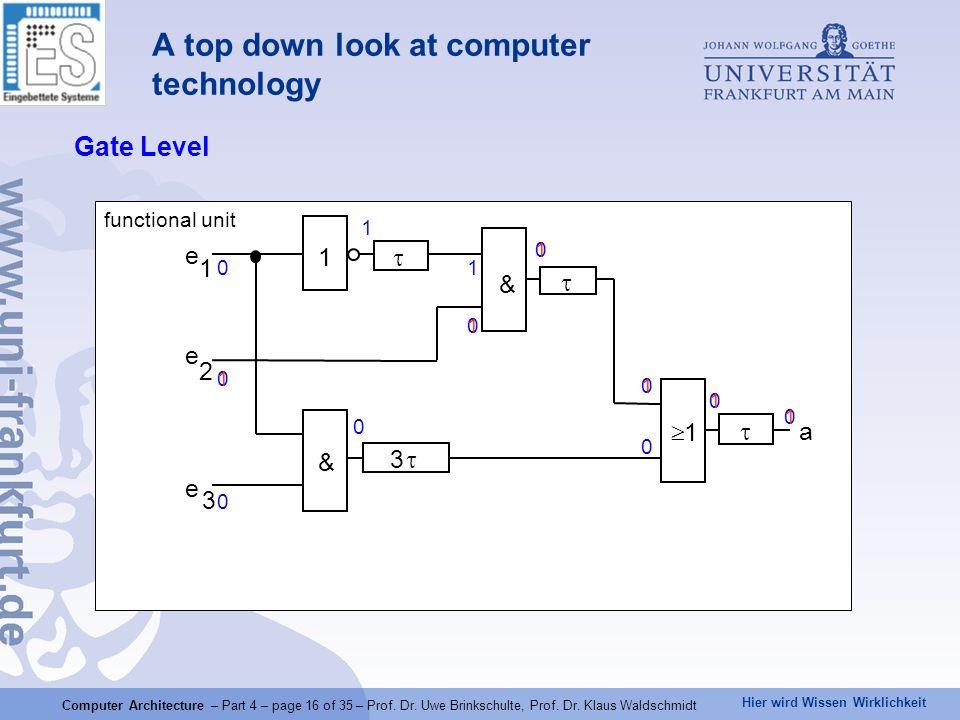 Hier wird Wissen Wirklichkeit Computer Architecture – Part 4 – page 16 of 35 – Prof.