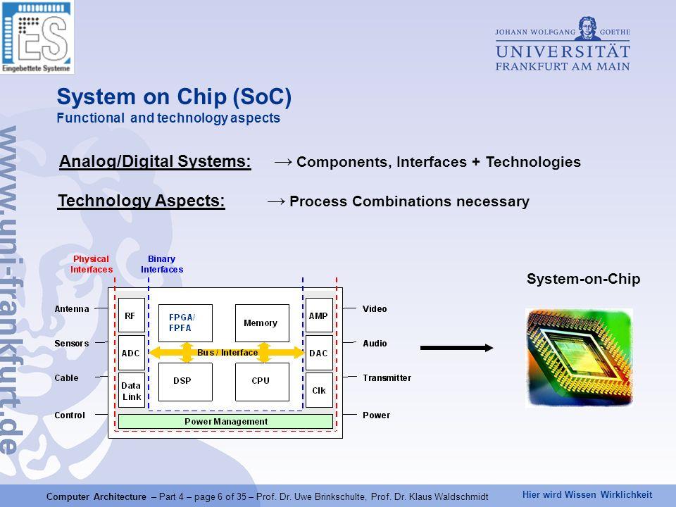 Hier wird Wissen Wirklichkeit Computer Architecture – Part 4 – page 6 of 35 – Prof.