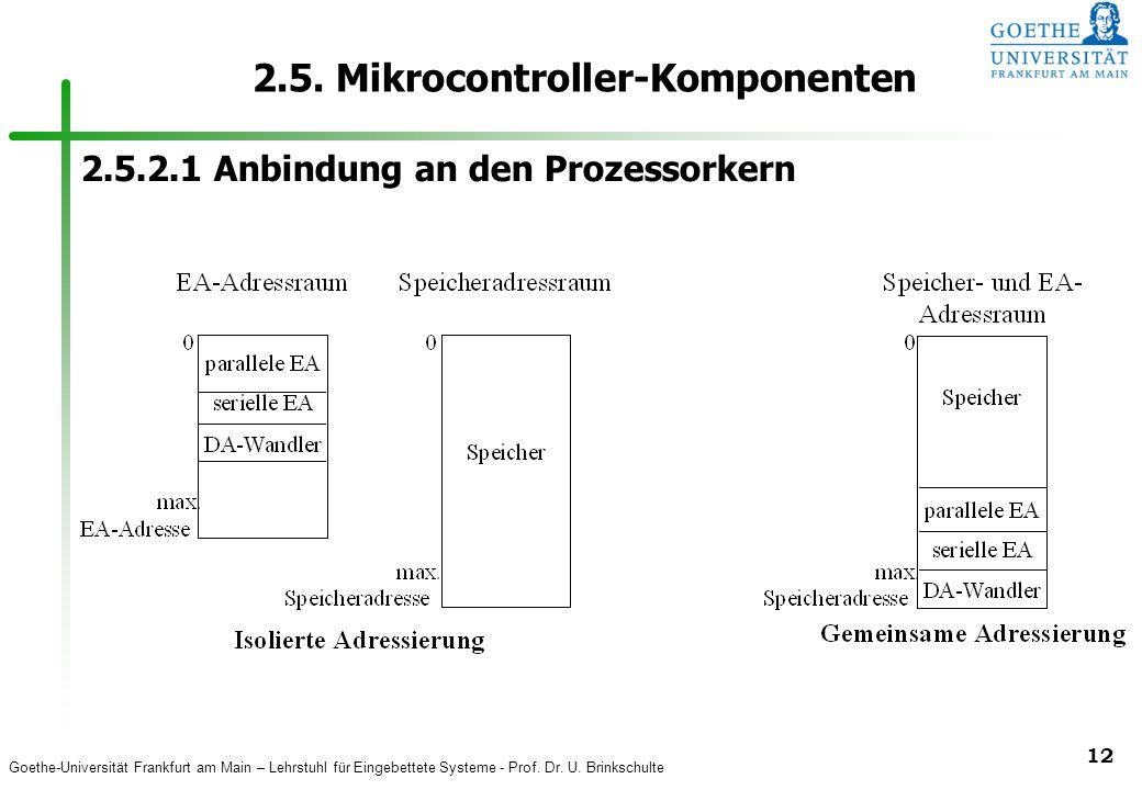 Goethe-Universität Frankfurt am Main – Lehrstuhl für Eingebettete Systeme - Prof. Dr. U. Brinkschulte 12 2.5. Mikrocontroller-Komponenten 2.5.2.1 Anbi