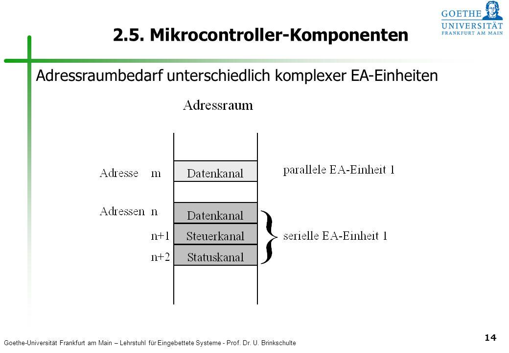 Goethe-Universität Frankfurt am Main – Lehrstuhl für Eingebettete Systeme - Prof. Dr. U. Brinkschulte 14 2.5. Mikrocontroller-Komponenten Adressraumbe