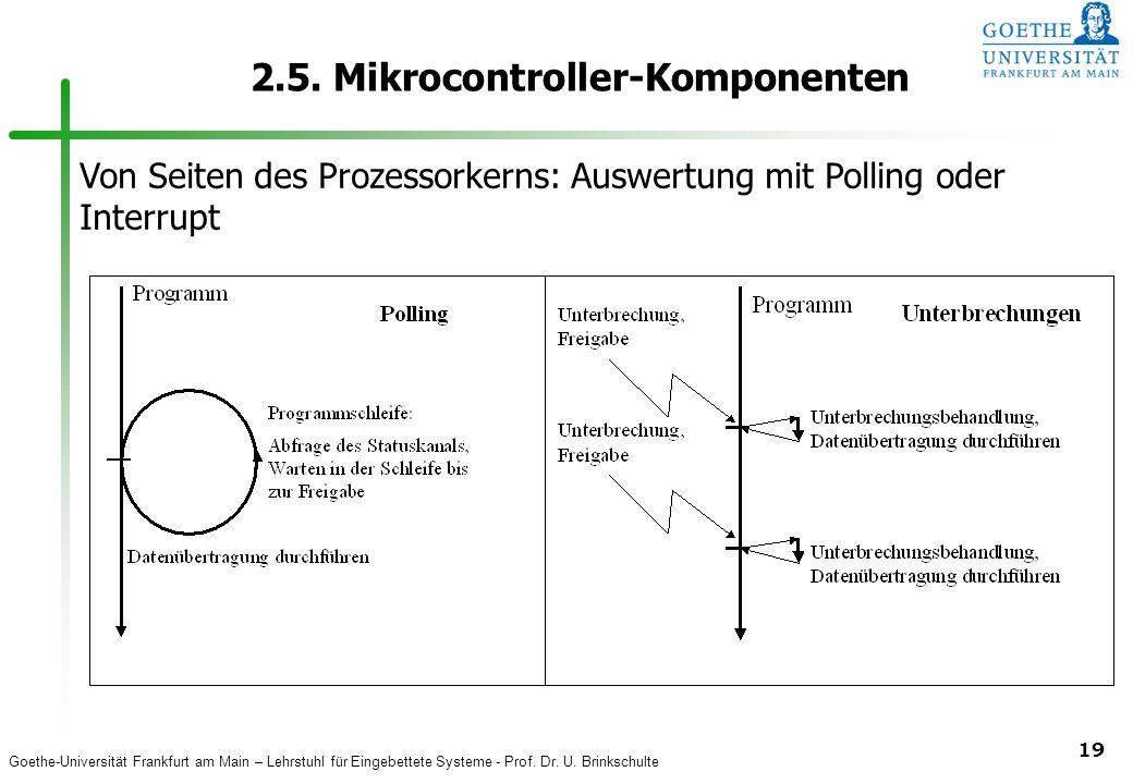 Goethe-Universität Frankfurt am Main – Lehrstuhl für Eingebettete Systeme - Prof. Dr. U. Brinkschulte 19 2.5. Mikrocontroller-Komponenten Von Seiten d