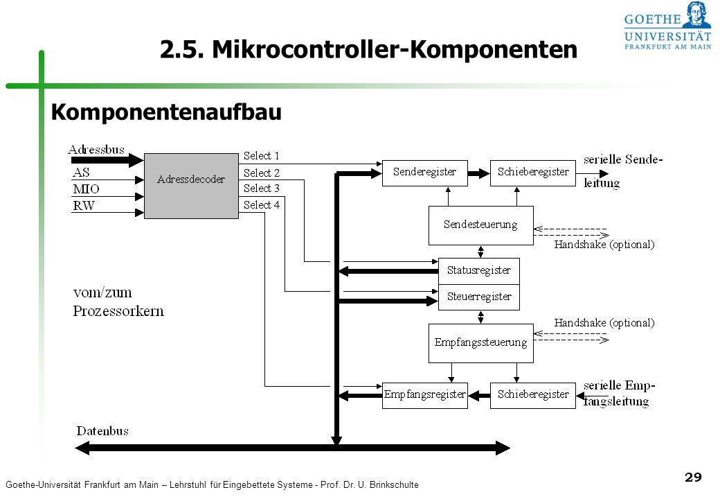 Goethe-Universität Frankfurt am Main – Lehrstuhl für Eingebettete Systeme - Prof. Dr. U. Brinkschulte 29 2.5. Mikrocontroller-Komponenten Komponentena