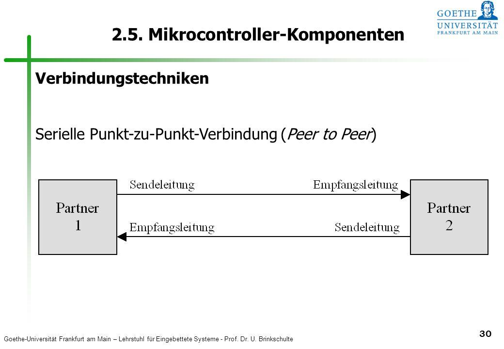 Goethe-Universität Frankfurt am Main – Lehrstuhl für Eingebettete Systeme - Prof. Dr. U. Brinkschulte 30 2.5. Mikrocontroller-Komponenten Verbindungst