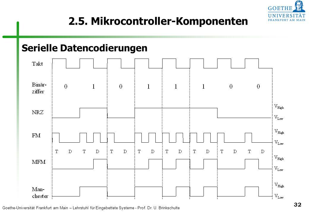 Goethe-Universität Frankfurt am Main – Lehrstuhl für Eingebettete Systeme - Prof. Dr. U. Brinkschulte 32 2.5. Mikrocontroller-Komponenten Serielle Dat