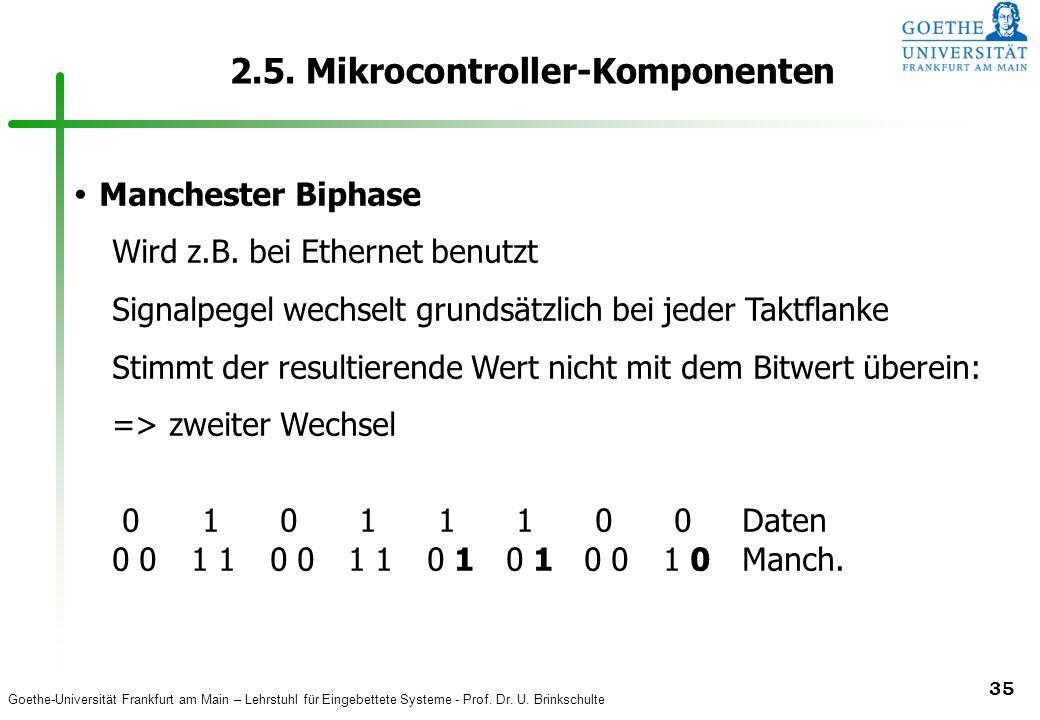 Goethe-Universität Frankfurt am Main – Lehrstuhl für Eingebettete Systeme - Prof. Dr. U. Brinkschulte 35 2.5. Mikrocontroller-Komponenten Manchester B