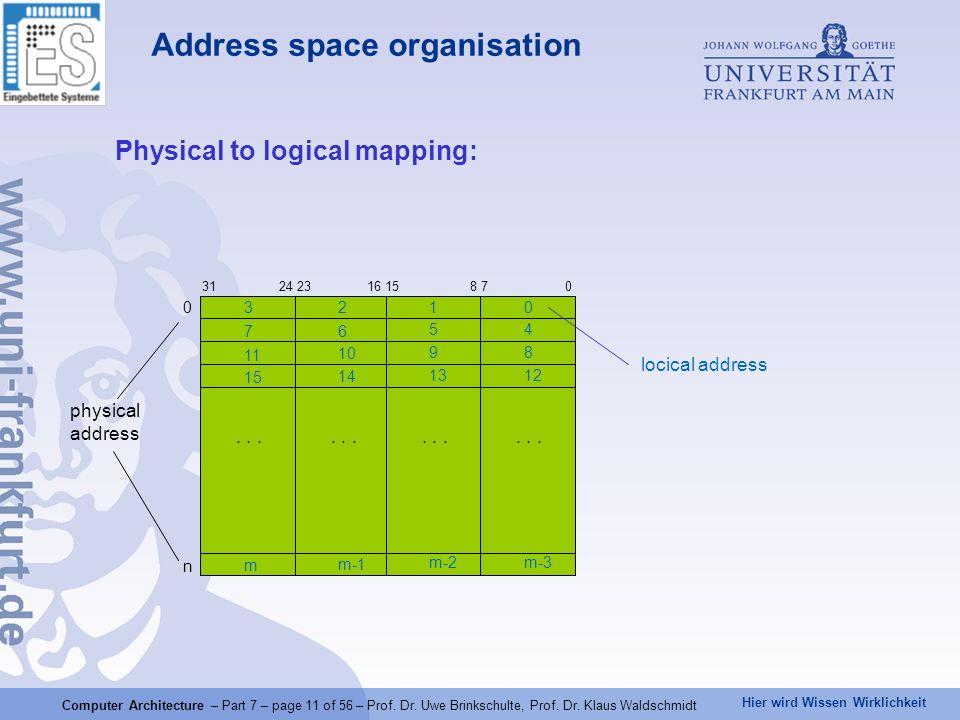 Hier wird Wissen Wirklichkeit Computer Architecture – Part 7 – page 11 of 56 – Prof. Dr. Uwe Brinkschulte, Prof. Dr. Klaus Waldschmidt Address space o