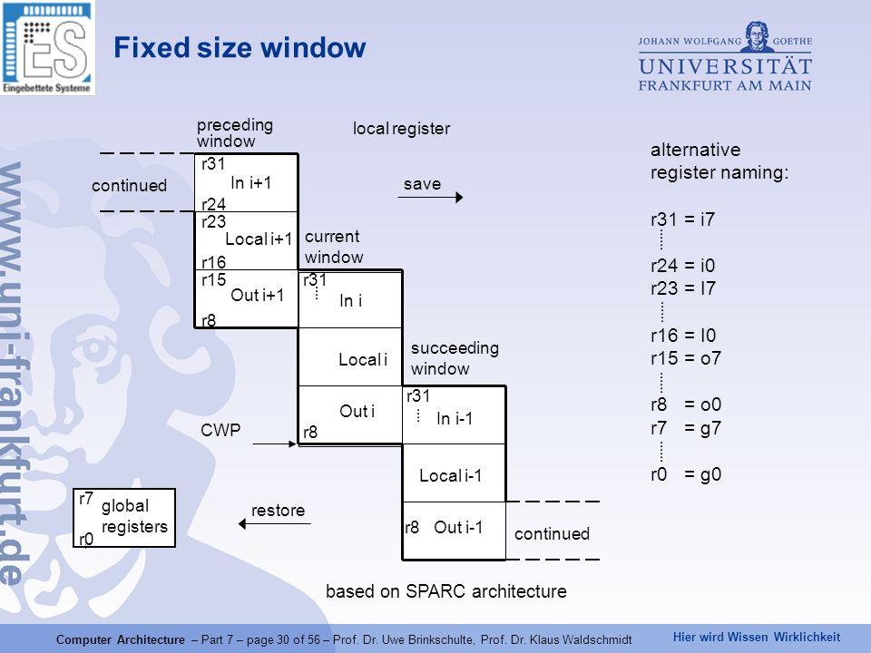 Hier wird Wissen Wirklichkeit Computer Architecture – Part 7 – page 30 of 56 – Prof. Dr. Uwe Brinkschulte, Prof. Dr. Klaus Waldschmidt preceding windo