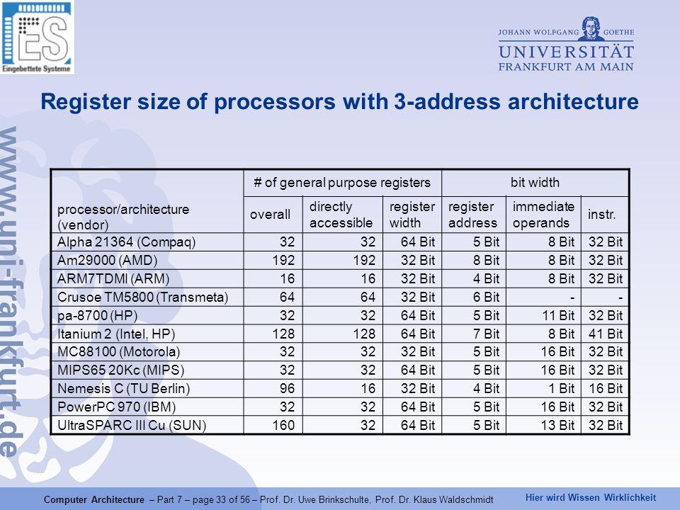 Hier wird Wissen Wirklichkeit Computer Architecture – Part 7 – page 33 of 56 – Prof. Dr. Uwe Brinkschulte, Prof. Dr. Klaus Waldschmidt Register size o
