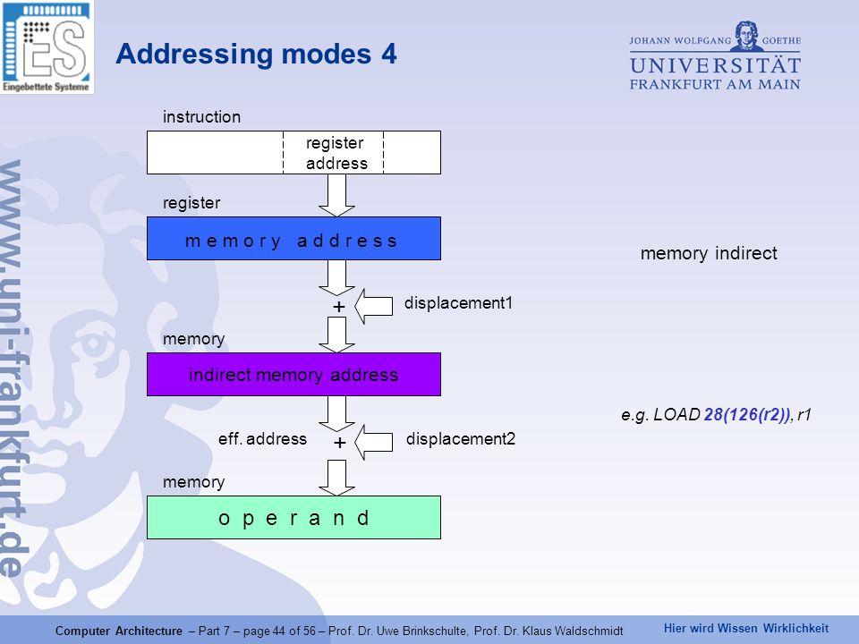 Hier wird Wissen Wirklichkeit Computer Architecture – Part 7 – page 44 of 56 – Prof. Dr. Uwe Brinkschulte, Prof. Dr. Klaus Waldschmidt memory indirect