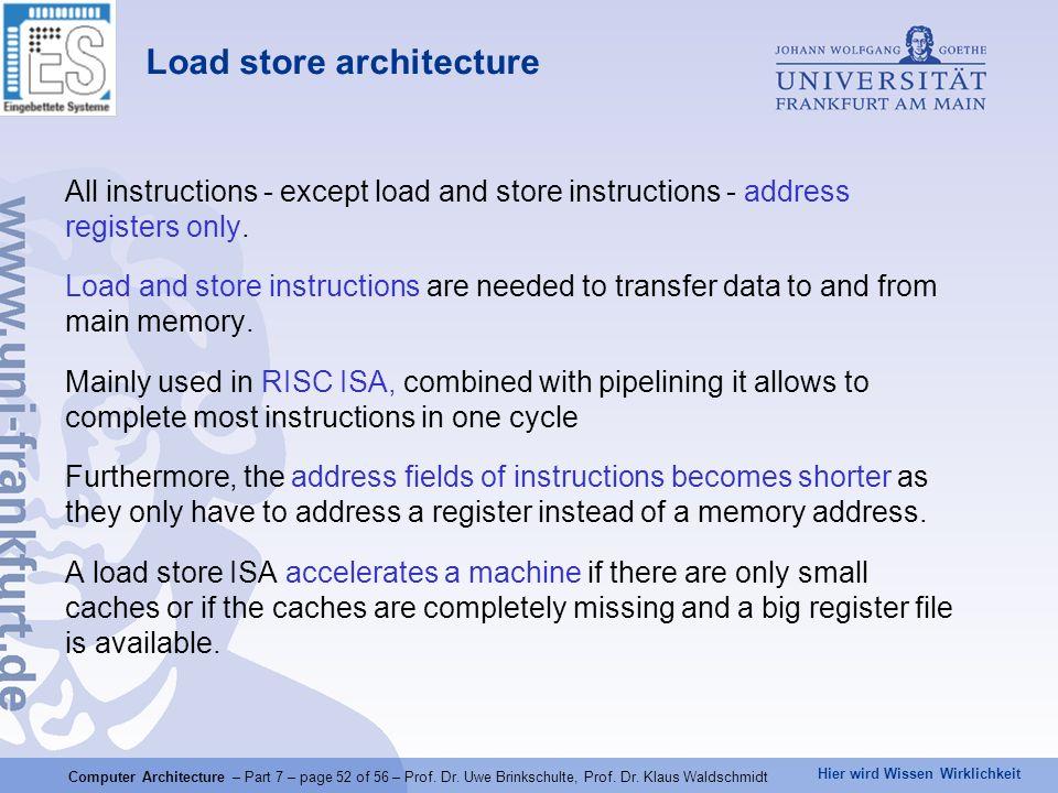 Hier wird Wissen Wirklichkeit Computer Architecture – Part 7 – page 52 of 56 – Prof. Dr. Uwe Brinkschulte, Prof. Dr. Klaus Waldschmidt Load store arch