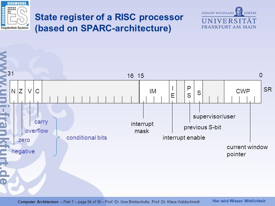 Hier wird Wissen Wirklichkeit Computer Architecture – Part 7 – page 54 of 56 – Prof. Dr. Uwe Brinkschulte, Prof. Dr. Klaus Waldschmidt State register
