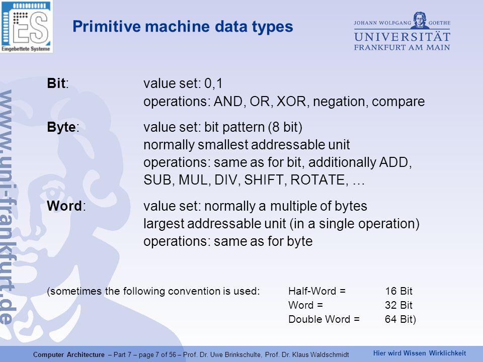 Hier wird Wissen Wirklichkeit Computer Architecture – Part 7 – page 7 of 56 – Prof. Dr. Uwe Brinkschulte, Prof. Dr. Klaus Waldschmidt Primitive machin